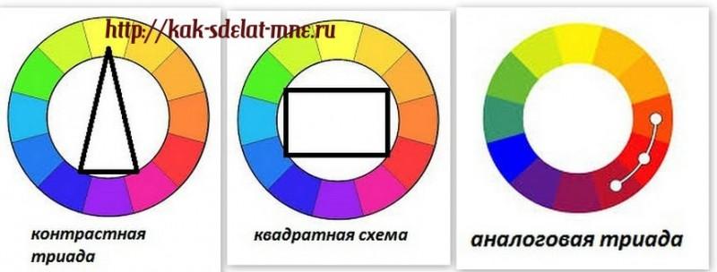 выбрать цвет для комнаты